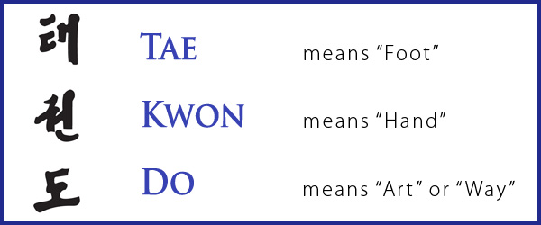 Taekwon-Do Definition